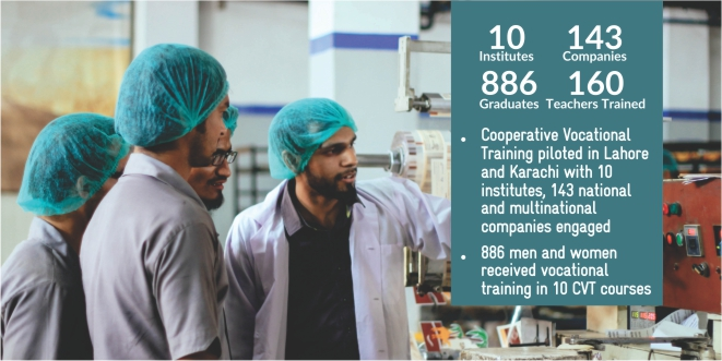 Pakistan TVET REFORM Support Programme – Technical and